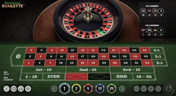 Garis Besar Permainan Roulette